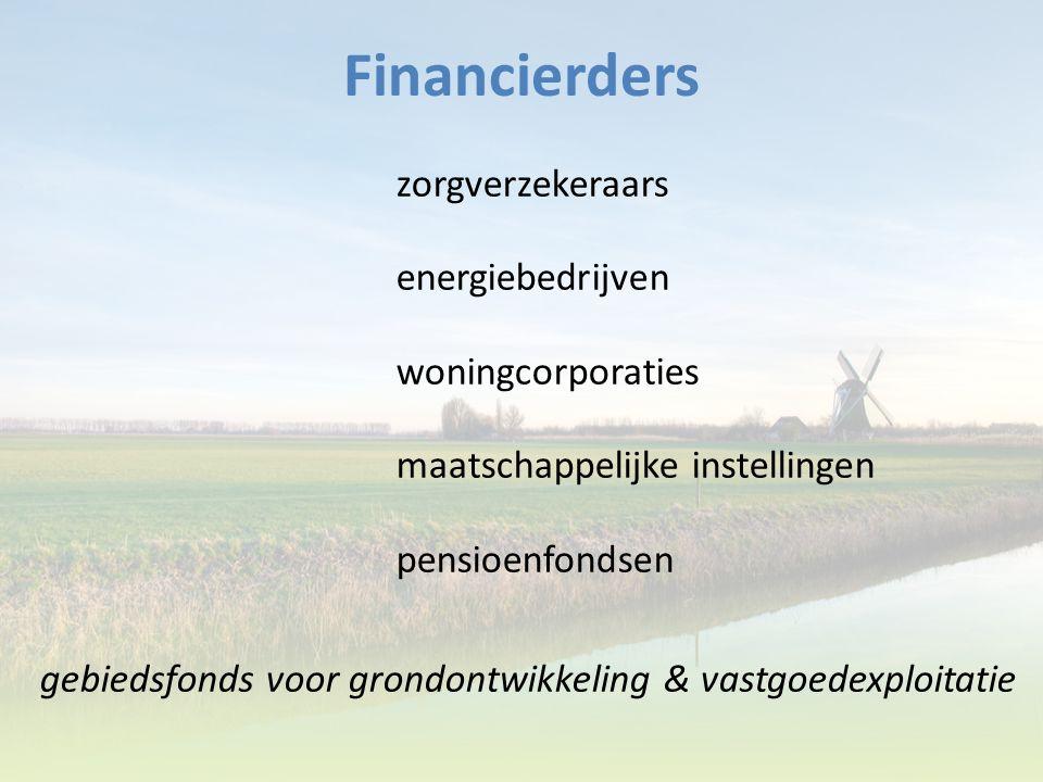 Financierders zorgverzekeraars energiebedrijven woningcorporaties