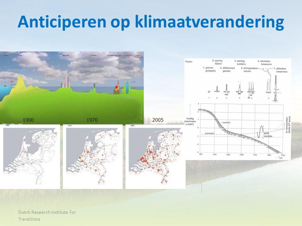 Anticiperen op klimaatverandering