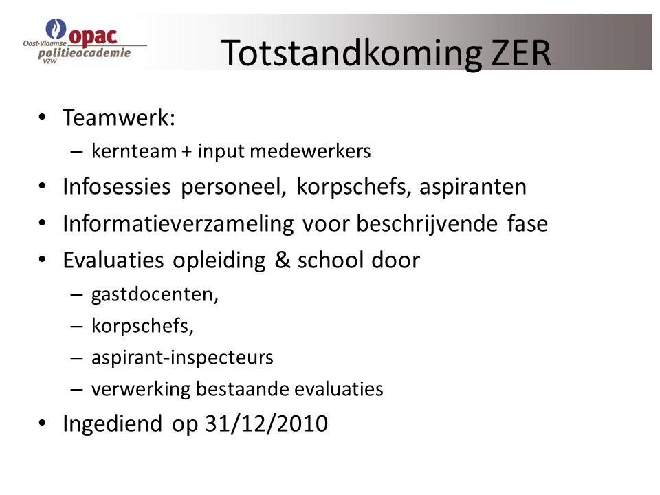 Totstandkoming ZER Teamwerk:
