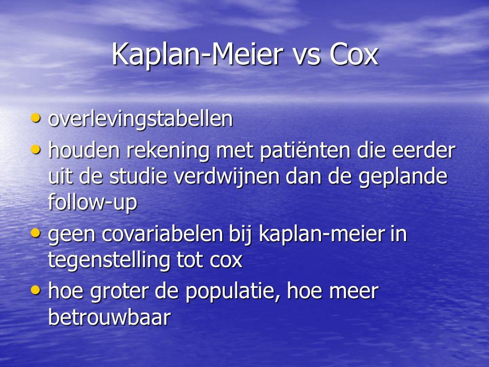 Kaplan-Meier vs Cox overlevingstabellen