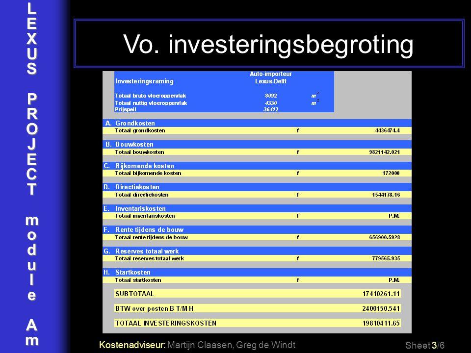 Vo. investeringsbegroting