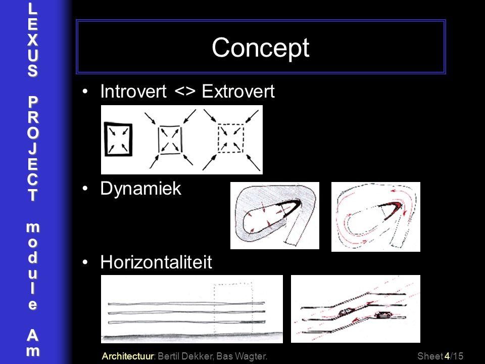 Concept Introvert <> Extrovert Dynamiek Horizontaliteit L E X U