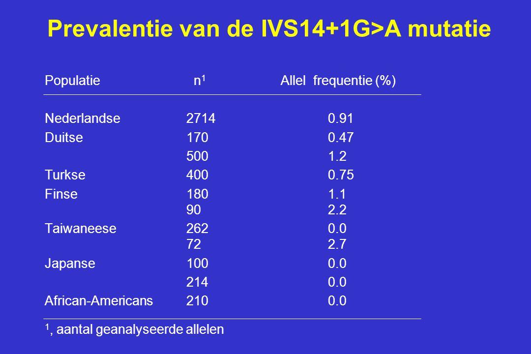 Prevalentie van de IVS14+1G>A mutatie
