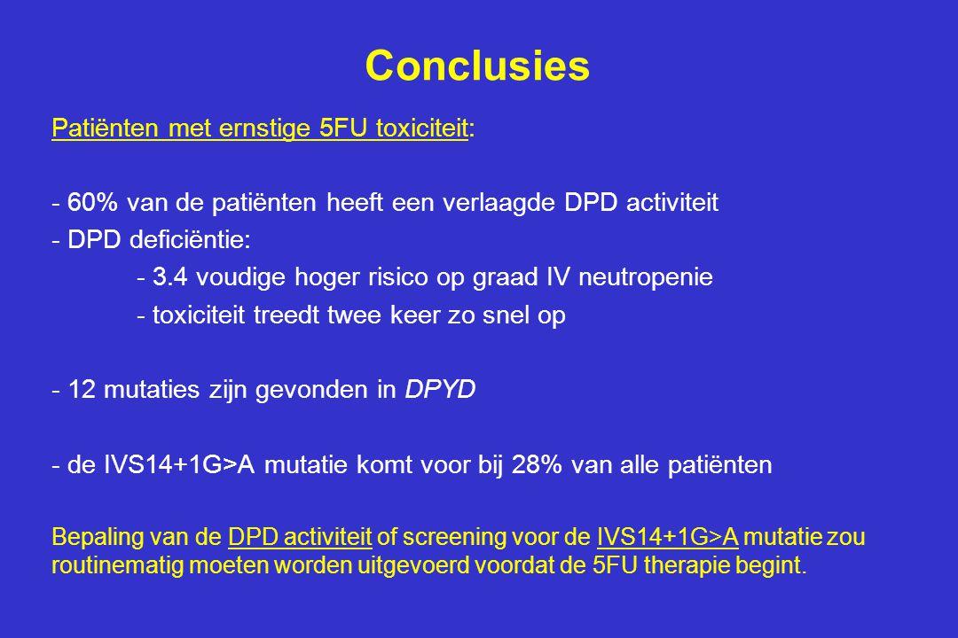 Conclusies Patiënten met ernstige 5FU toxiciteit: