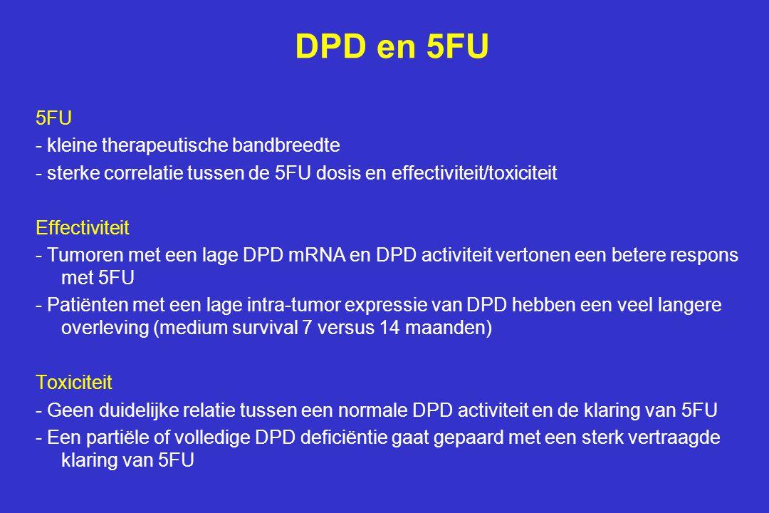 DPD en 5FU 5FU - kleine therapeutische bandbreedte