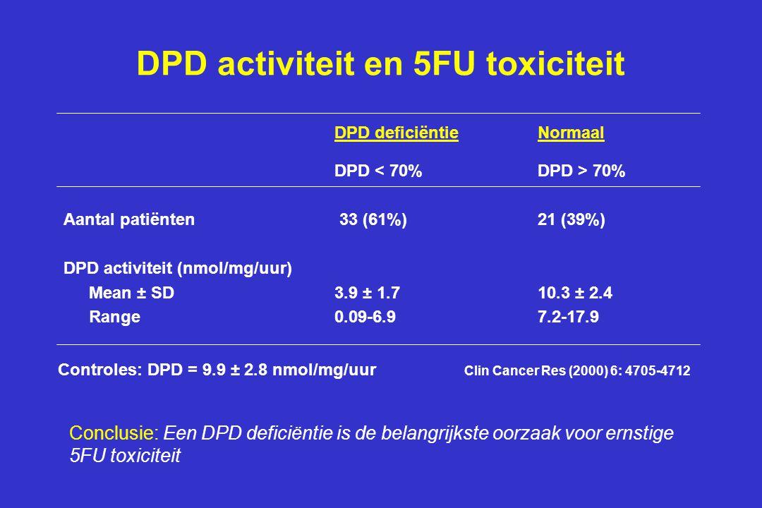 DPD activiteit en 5FU toxiciteit