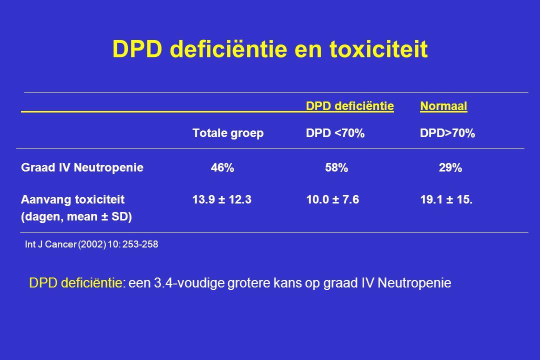 DPD deficiëntie en toxiciteit