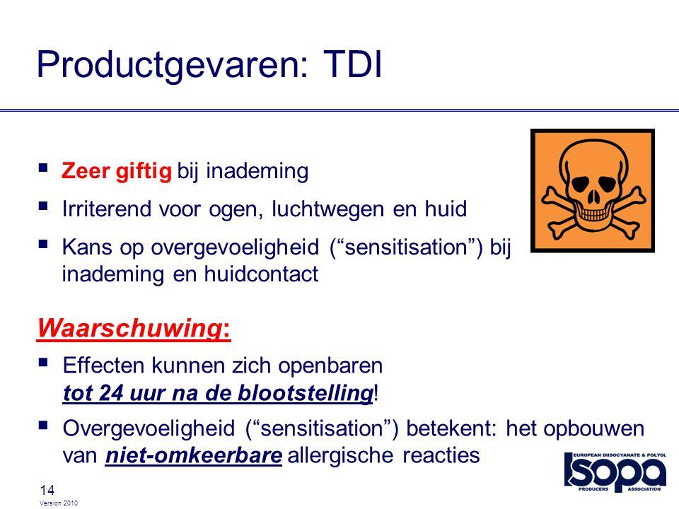 Productgevaren: TDI Waarschuwing: Zeer giftig bij inademing