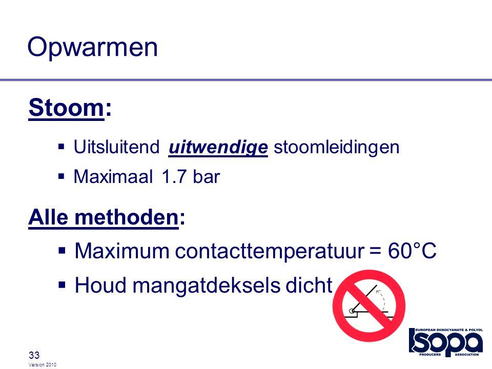 Opwarmen Stoom: Alle methoden: Maximum contacttemperatuur = 60°C
