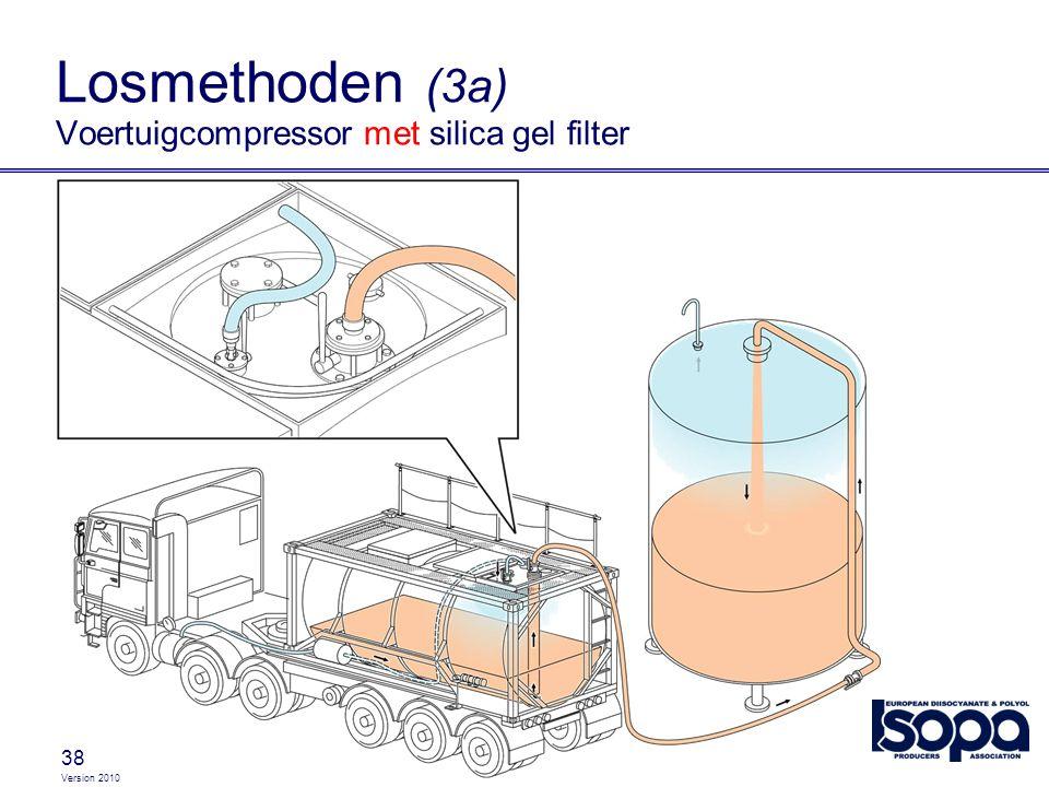 Losmethoden (3a) Voertuigcompressor met silica gel filter