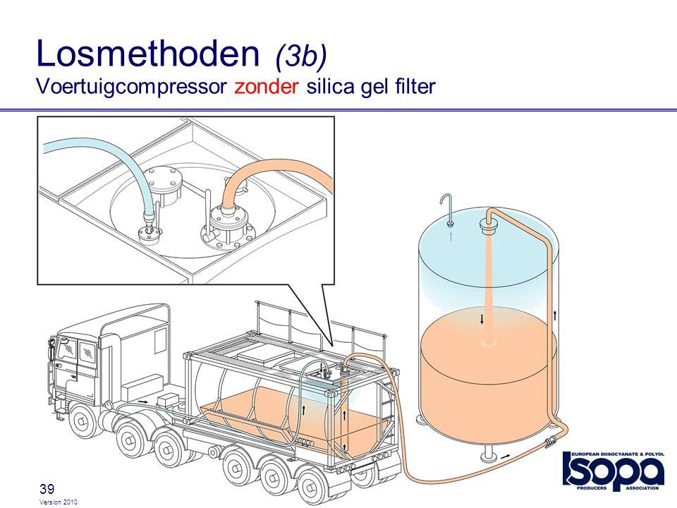 Losmethoden (3b) Voertuigcompressor zonder silica gel filter