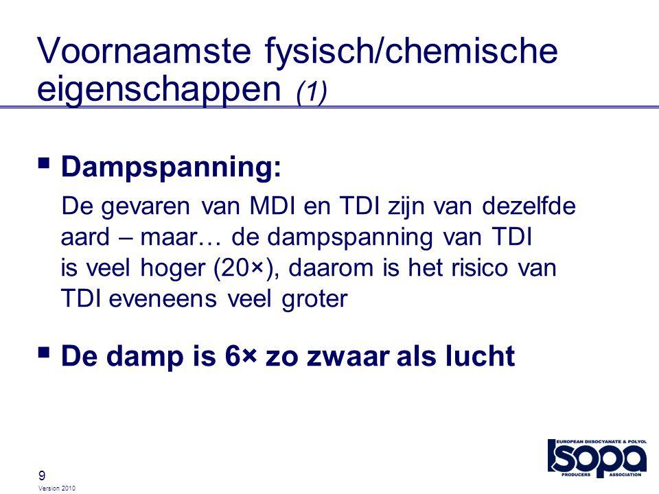 Voornaamste fysisch/chemische eigenschappen (1)