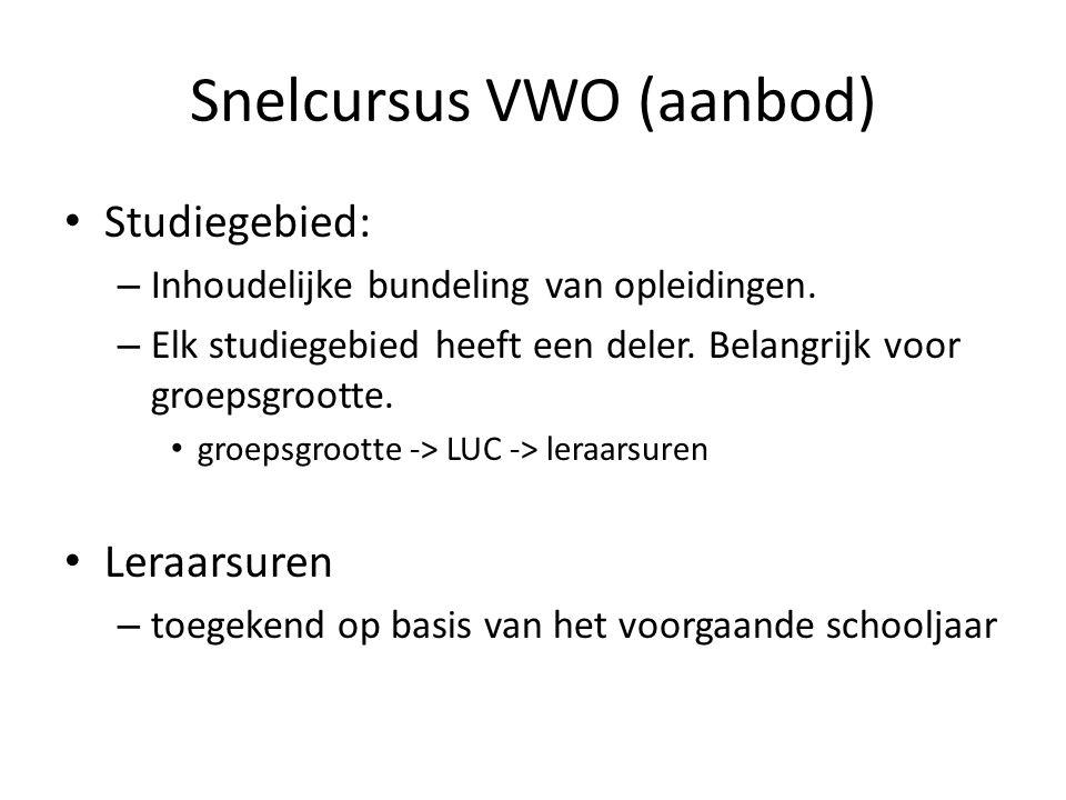 Snelcursus VWO (aanbod)