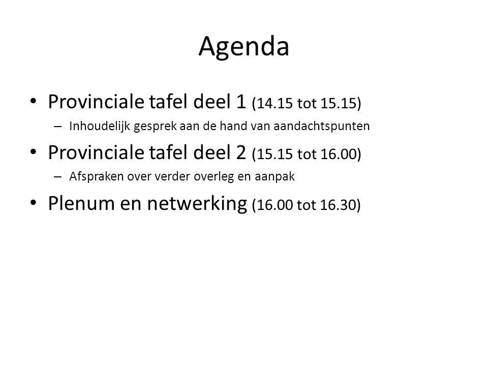 Agenda Provinciale tafel deel 1 (14.15 tot 15.15)