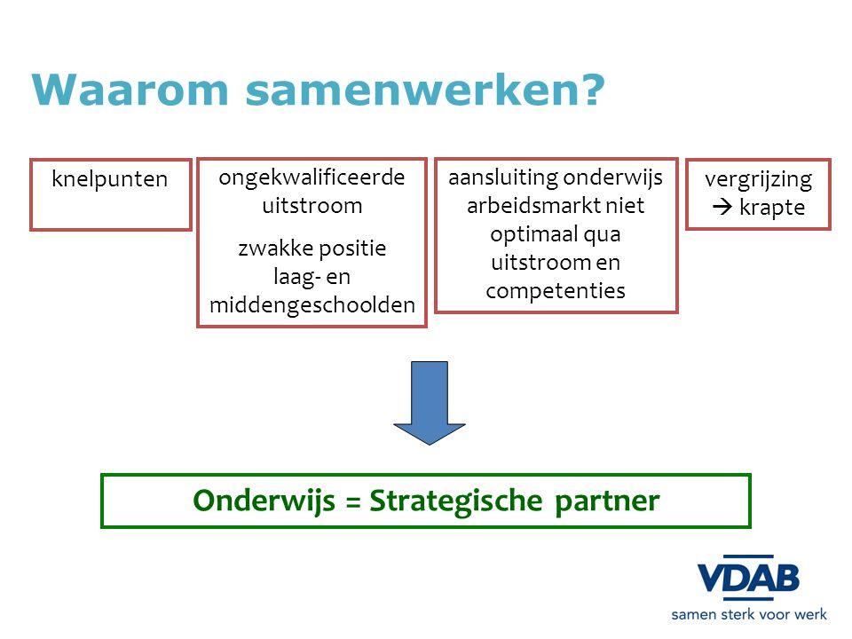 Onderwijs = Strategische partner