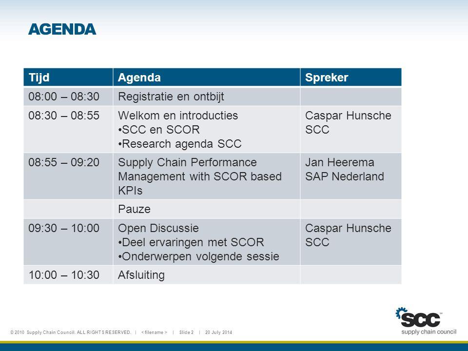 AGENDA Tijd Agenda Spreker 08:00 – 08:30 Registratie en ontbijt