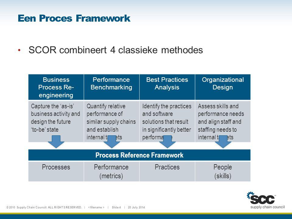 Process Reference Framework