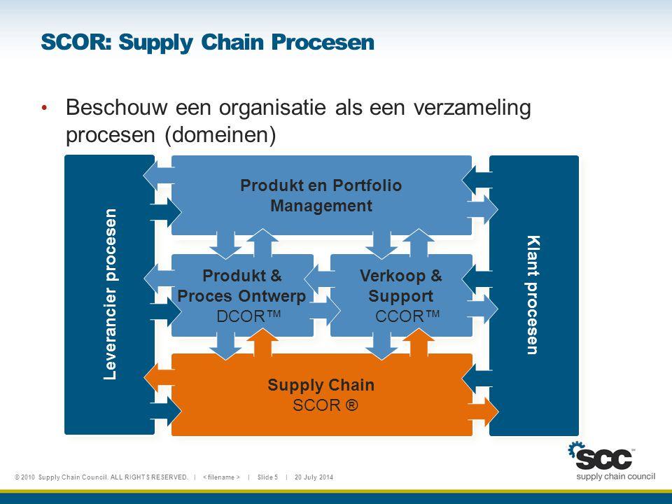 SCOR: Supply Chain Procesen