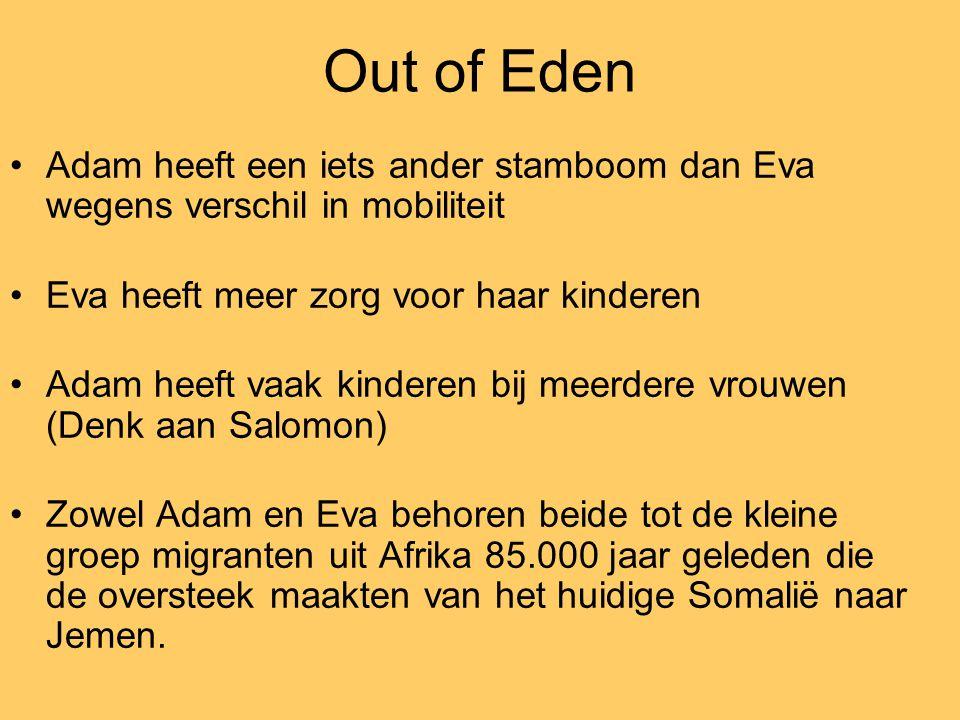 Out of Eden Adam heeft een iets ander stamboom dan Eva wegens verschil in mobiliteit. Eva heeft meer zorg voor haar kinderen.