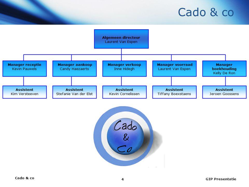 Cado & co Cado & co GIP Presentatie