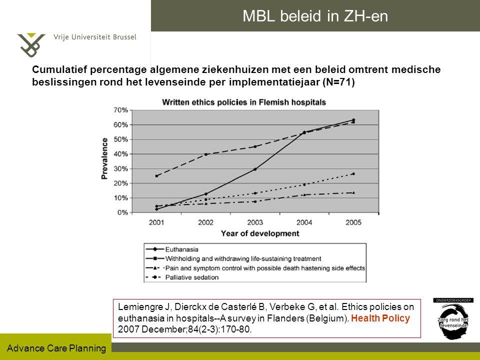 MBL beleid in ZH-en