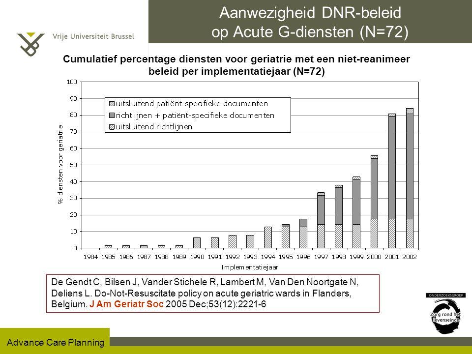 Aanwezigheid DNR-beleid op Acute G-diensten (N=72)