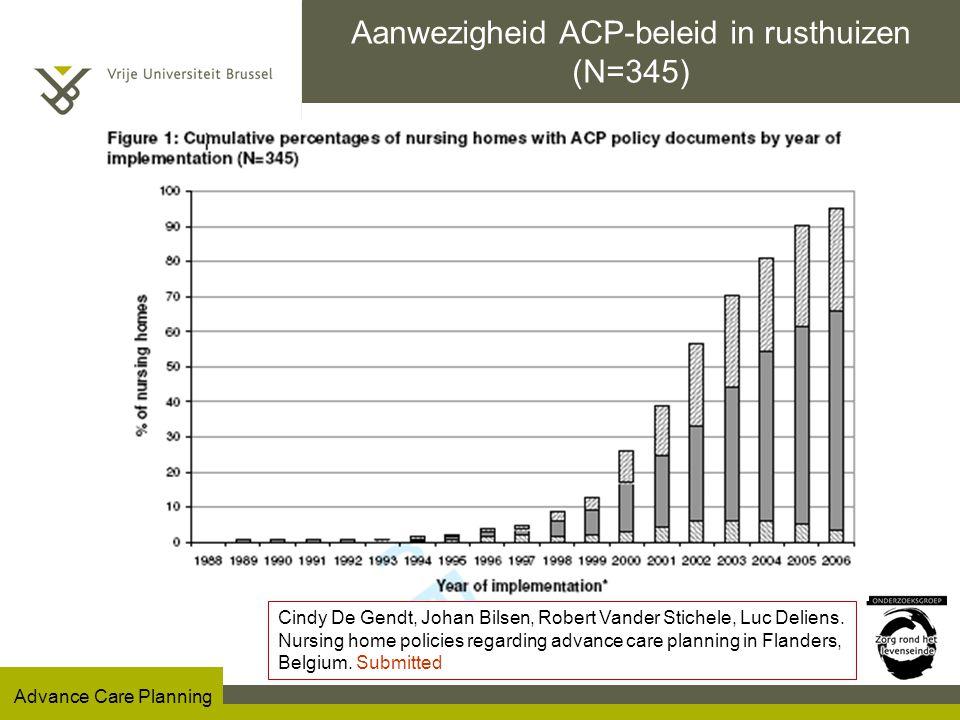 Aanwezigheid ACP-beleid in rusthuizen (N=345)