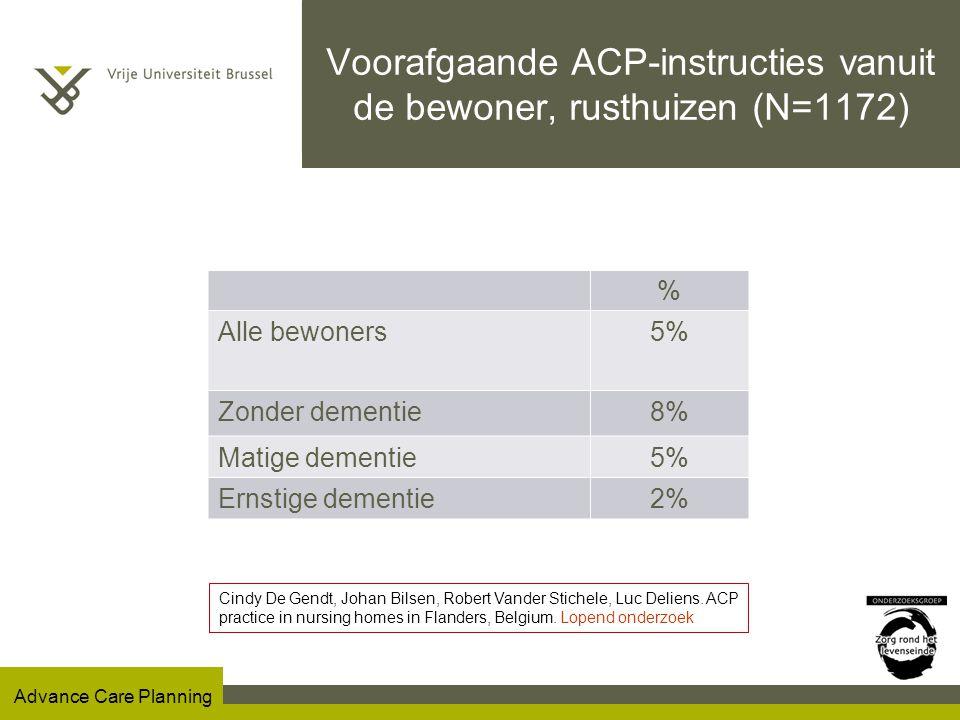 Voorafgaande ACP-instructies vanuit de bewoner, rusthuizen (N=1172)