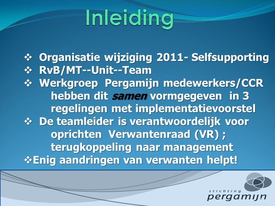 Inleiding Organisatie wijziging 2011- Selfsupporting