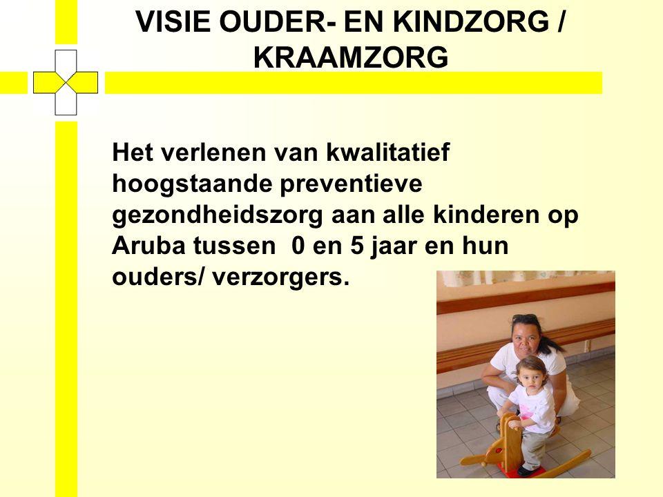 VISIE OUDER- EN KINDZORG / KRAAMZORG