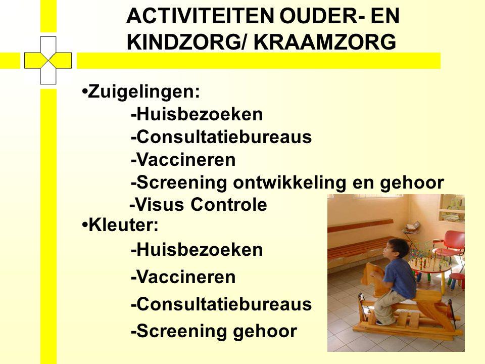 ACTIVITEITEN OUDER- EN KINDZORG/ KRAAMZORG