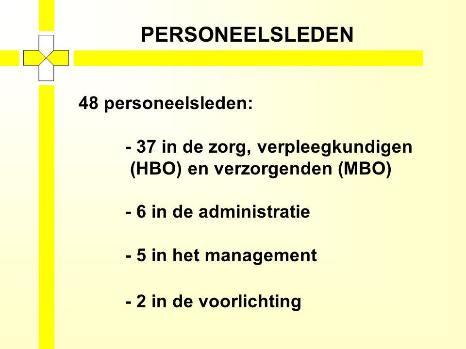 PERSONEELSLEDEN 48 personeelsleden: