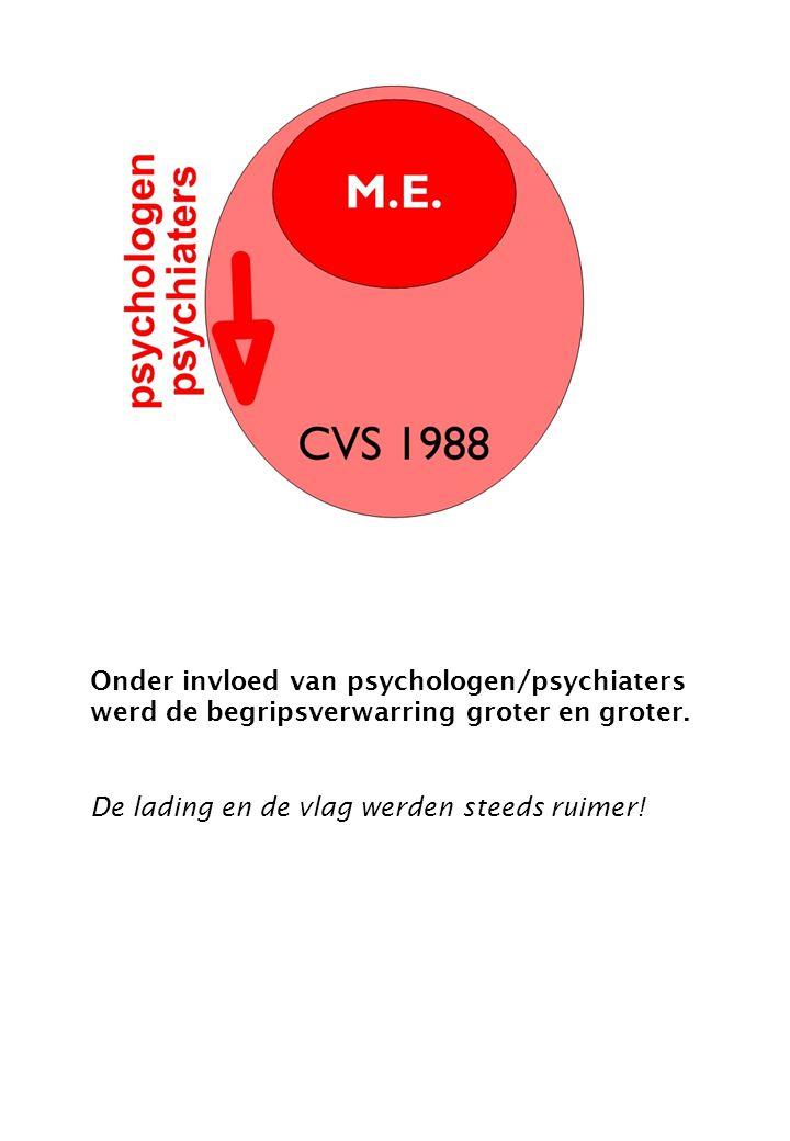 Onder invloed van psychologen/psychiaters werd de begripsverwarring groter en groter.
