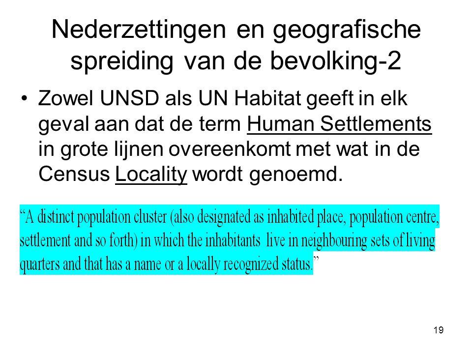 Nederzettingen en geografische spreiding van de bevolking-2
