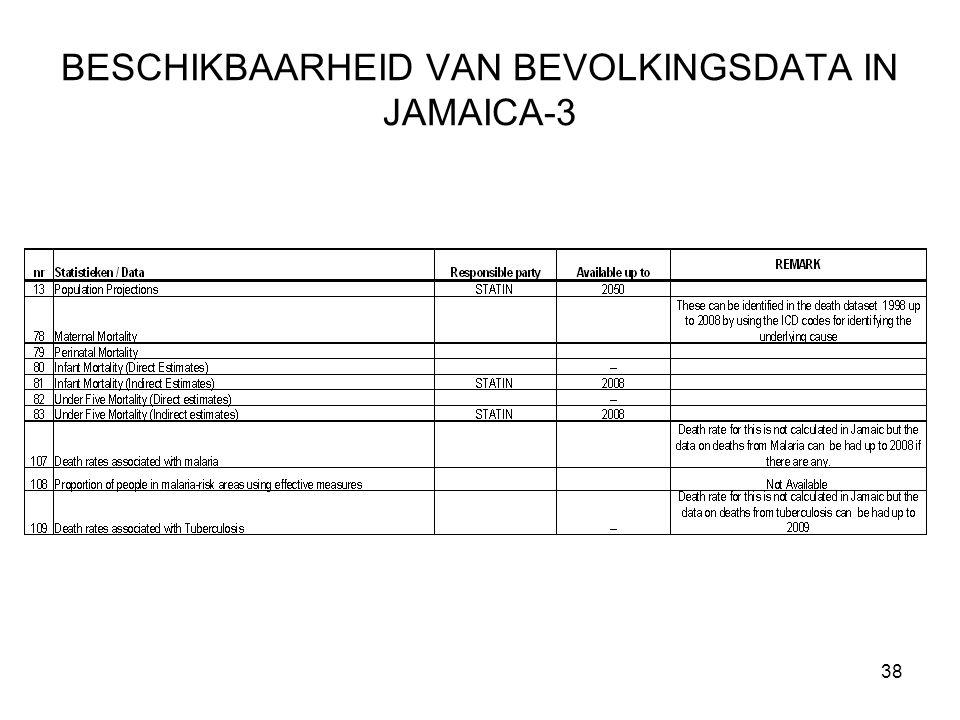 BESCHIKBAARHEID VAN BEVOLKINGSDATA IN JAMAICA-3