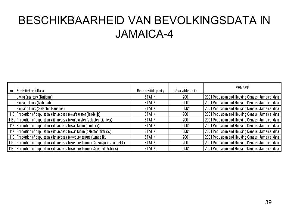 BESCHIKBAARHEID VAN BEVOLKINGSDATA IN JAMAICA-4
