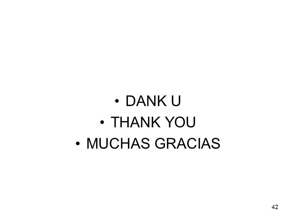 DANK U THANK YOU MUCHAS GRACIAS