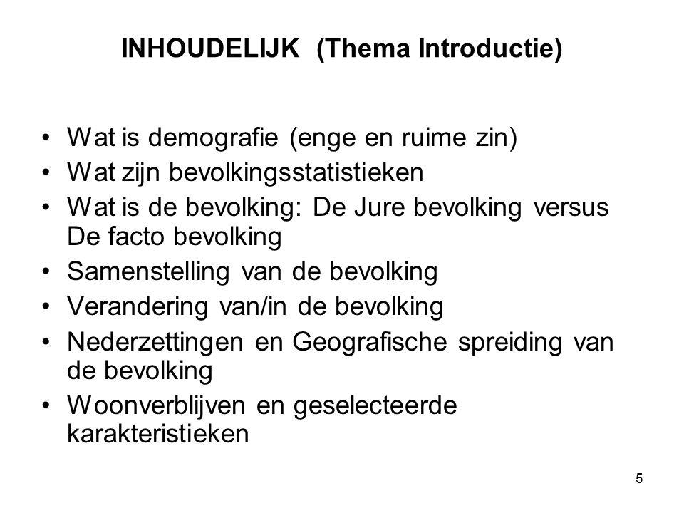 INHOUDELIJK (Thema Introductie)
