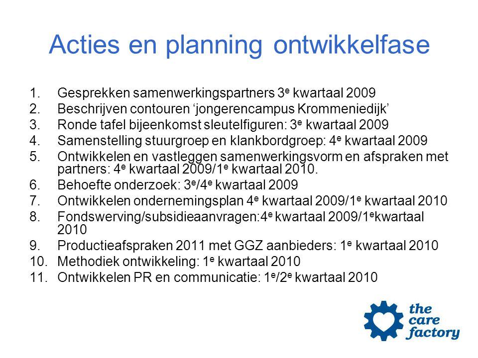 Acties en planning ontwikkelfase