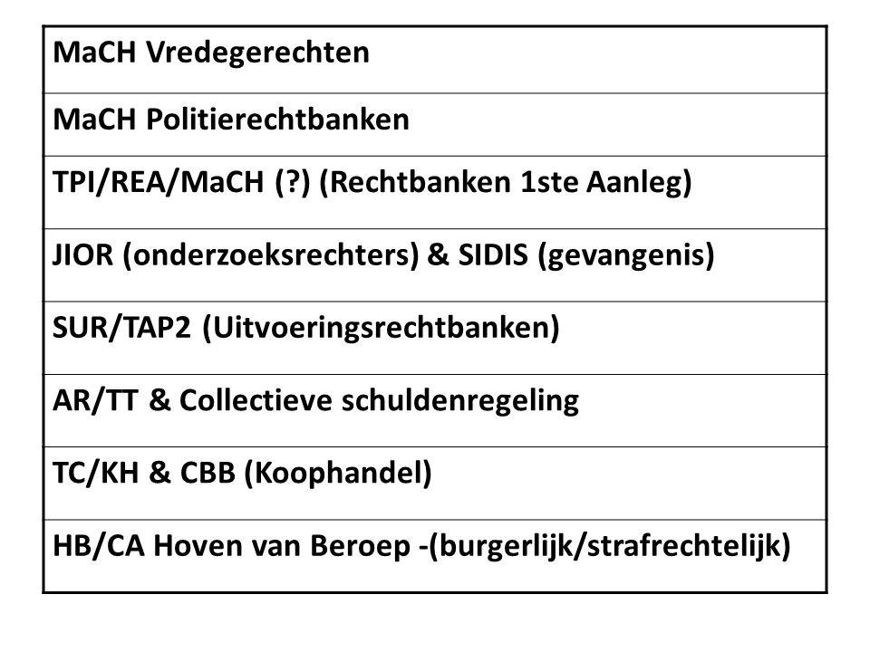 MaCH Vredegerechten MaCH Politierechtbanken. TPI/REA/MaCH ( ) (Rechtbanken 1ste Aanleg) JIOR (onderzoeksrechters) & SIDIS (gevangenis)