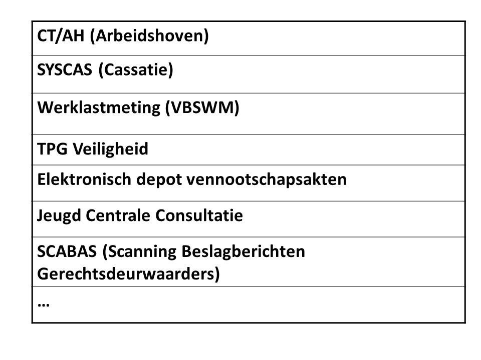 CT/AH (Arbeidshoven) SYSCAS (Cassatie) Werklastmeting (VBSWM) TPG Veiligheid. Elektronisch depot vennootschapsakten.