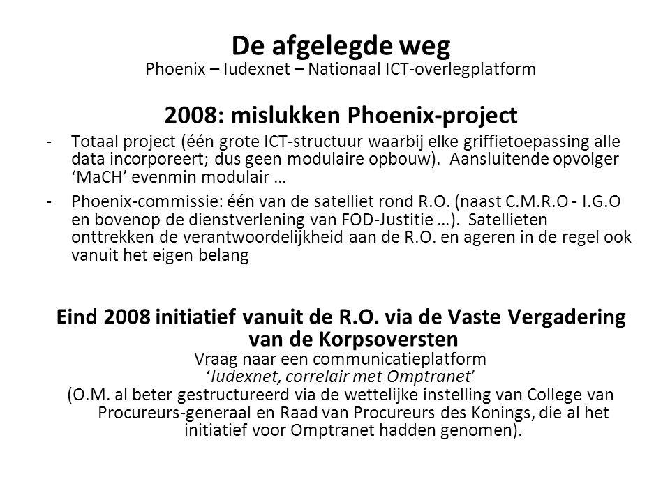 2008: mislukken Phoenix-project