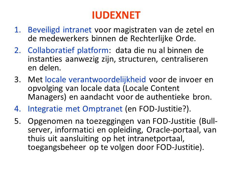 IUDEXNET Beveiligd intranet voor magistraten van de zetel en de medewerkers binnen de Rechterlijke Orde.