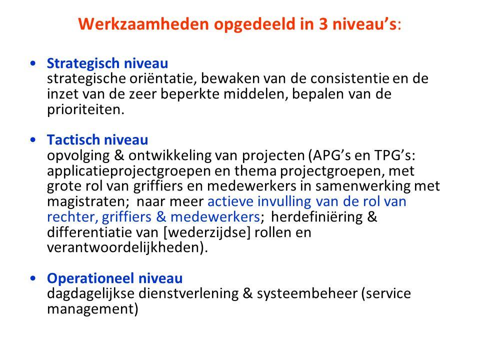 Werkzaamheden opgedeeld in 3 niveau's:
