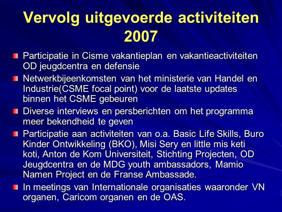 Vervolg uitgevoerde activiteiten 2007