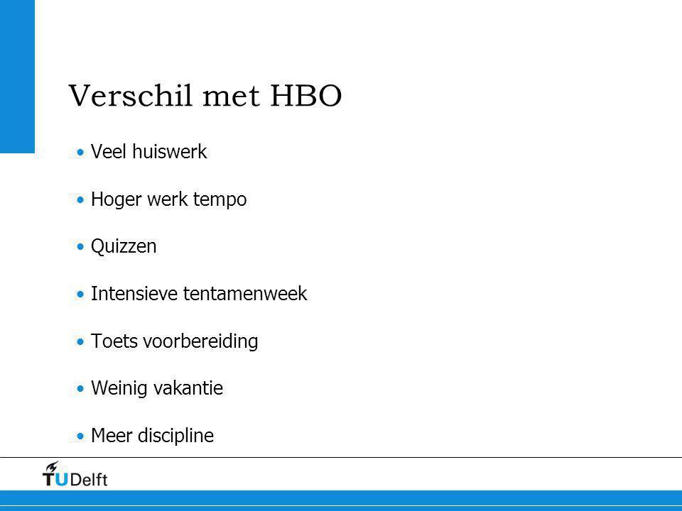 Verschil met HBO Veel huiswerk Hoger werk tempo Quizzen