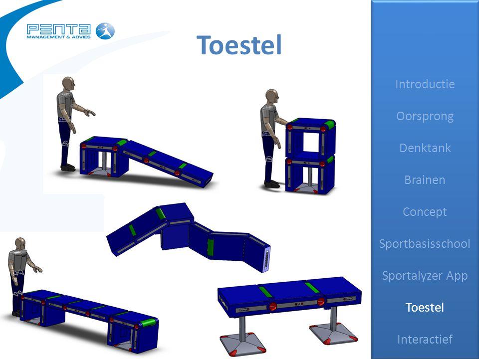 Toestel Introductie Oorsprong Denktank Brainen Concept