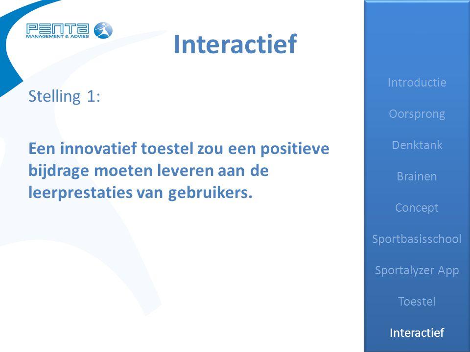 Introductie Oorsprong. Denktank. Brainen. Concept. Sportbasisschool. Sportalyzer App. Toestel.