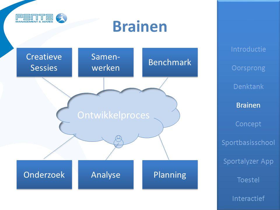 Brainen Ontwikkelproces Creatieve Sessies Samen-werken Benchmark
