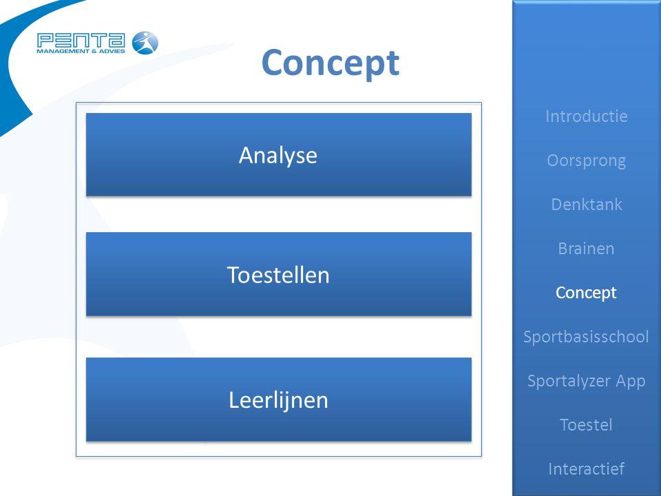 Concept Analyse Toestellen Leerlijnen Introductie Oorsprong Denktank